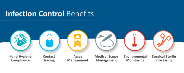 benefits of infection control