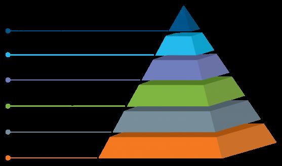 locationadoption_pyramid1