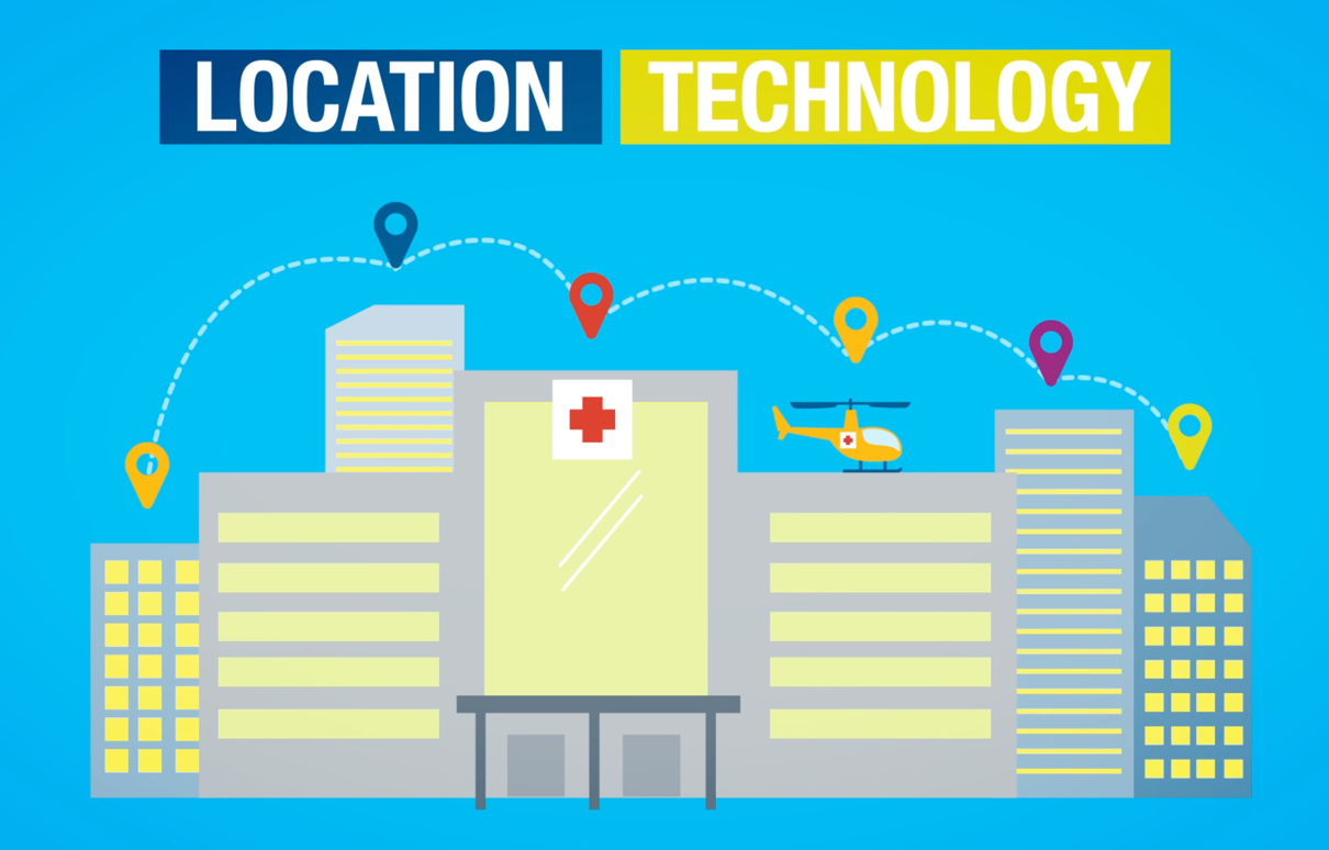 Centrak Improving Operational Workflow | City showing a helicopter, building and hospital with connected locations and technology